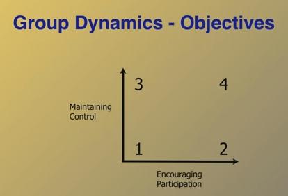 groupdynamics